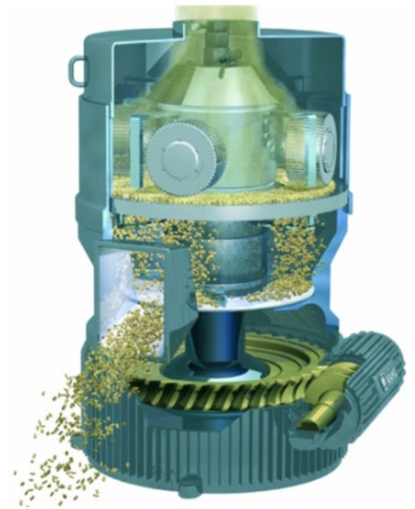 Pelleting press for feed and petfood